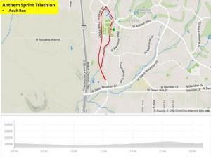 Anthem Sprint Triathlon Adult Run