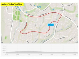 Turkey Trot 5km