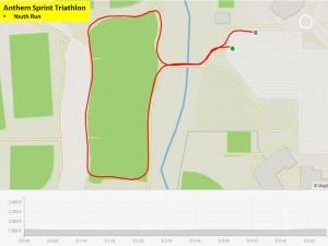 Anthem Sprint Triathlon Youth Run